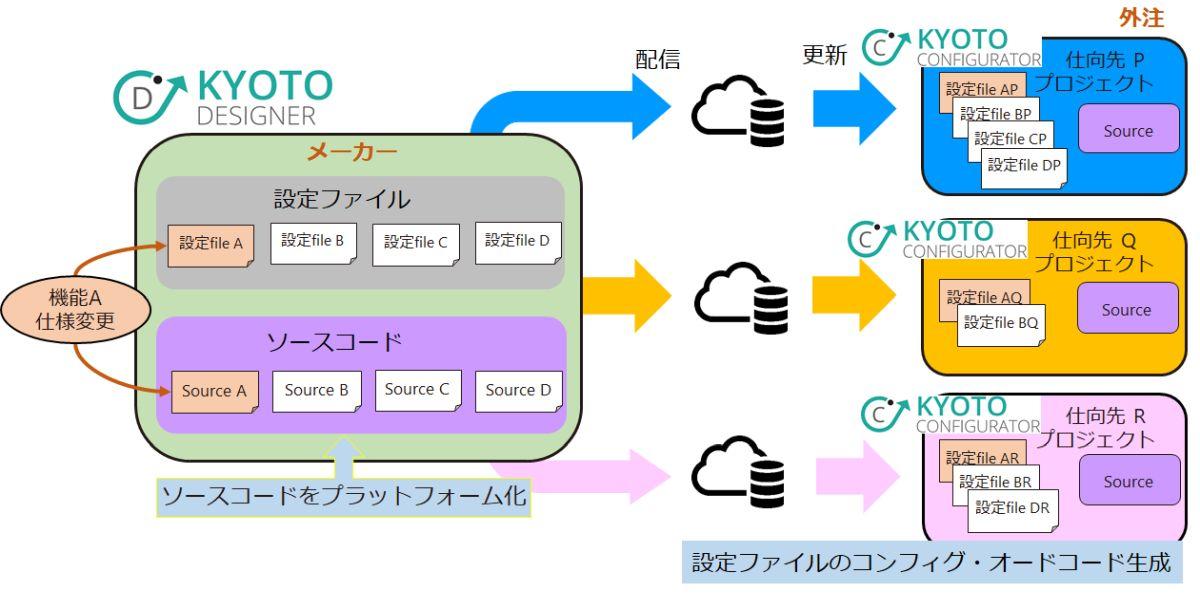 Clipboard01-2