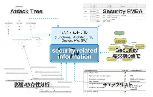 img_medini_cyber_security_blog_2004